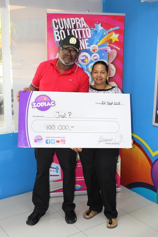 Lotto - E Loteria di Aruba - Gallery - Category: Our Winners